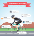 Cycling or biking infographic design template vector image