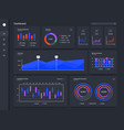 infographic dashboard finance application charts vector image