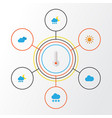 air flat icons set collection of temperature vector image vector image