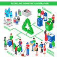 Garbage Recycling Isometric Concept vector image