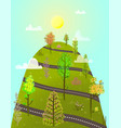mountain serpentine road with trees landscape vector image