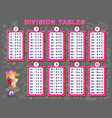 division tables for little children educational vector image vector image