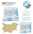 Bulgaria maps with markers vector image