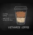 chalk drawn sketch vietnamese coffee vector image vector image