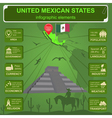 United Mexican States infographics statistical vector image