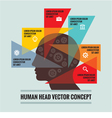 Human head - infographic concept vector image vector image