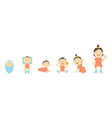 physical development of the child up to 1 year vector image vector image