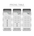 pricing table design for business vector image
