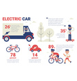 electric car infographic vector image vector image