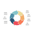 business infographics circle with 7 parts arrows vector image vector image