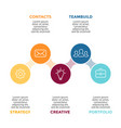 circle metaball infographic cycle diagram vector image vector image