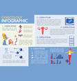 womans health gynecology infographic vector image vector image