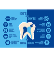 Info graphic for dental health blue tone vector image vector image