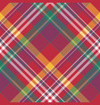 diagonal red check plaid seamless fabric texture vector image vector image