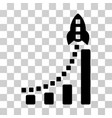 rocket business bar chart icon vector image