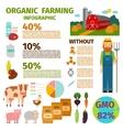 Organic farm infographic vector image