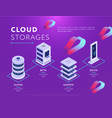 types of cloud storages on pink vector image vector image