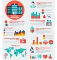 Medical Flat Infographic Background with Hospital vector image