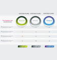 3 payment plans for online services pricing table vector image vector image