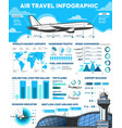 air travel plane flights infographics and diagrams vector image