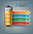 business infographics battery icon vector image vector image