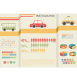 Infographics of the transportation vector image vector image