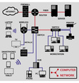 computer network connections icons and topology vector image vector image