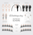 Set Wedding day infographic vector image vector image