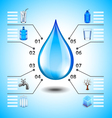Water infographics with big drop and small icons vector image vector image