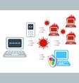 computer virus attack vector image vector image