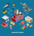 factory isometric flowchart composition vector image vector image