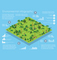 isometric city map environmental infographic set vector image