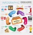 cinema and movie infographics vector image vector image