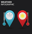 Weather info graphic vector image vector image