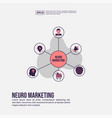 neuromarketing concept for presentation promotion vector image vector image