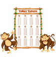 time tables template with two monkeys vector image vector image