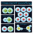 types of chemical bonding vector image vector image