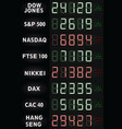 stock exchange indexes scoreboard vector image