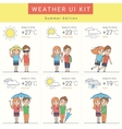 Flat weather widgets set with cute couple