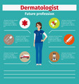 future profession dermatologist infographic vector image vector image