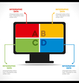 creative computer info-graphics design concept vector image vector image