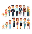 age from baby to adult human growth vector image