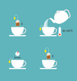 graphic information about preparation lemon tea vector image vector image