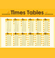 chart design for times tables vector image vector image