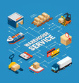 logistics isometric infographics vector image vector image