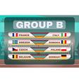 Group B Soccer Scoreboard vector image vector image