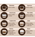 Coffee icons set Menu with different types of vector image