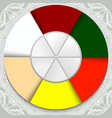 six multicolored sectors in a circle concept idea vector image