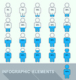 Progress indicator percentage set in people vector image