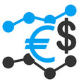 currency trends flat icon vector image vector image